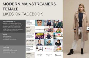 Zalando: Modern Mainstreamers Female